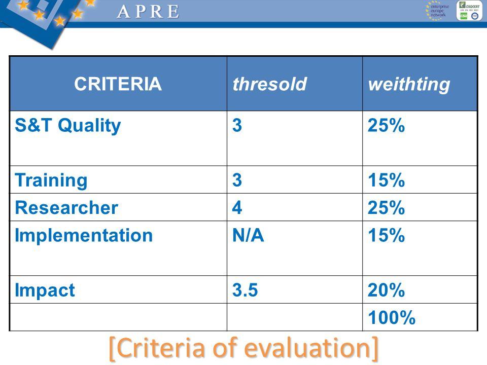 [Criteria of evaluation]